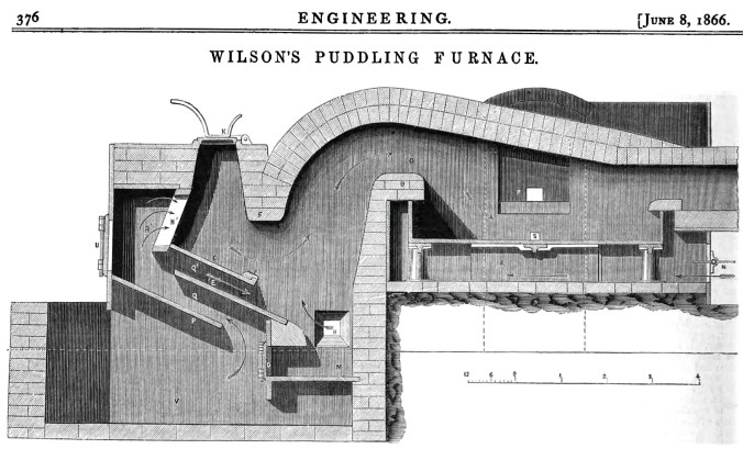 cross section engraving of Wilson's puddling furnace improvements